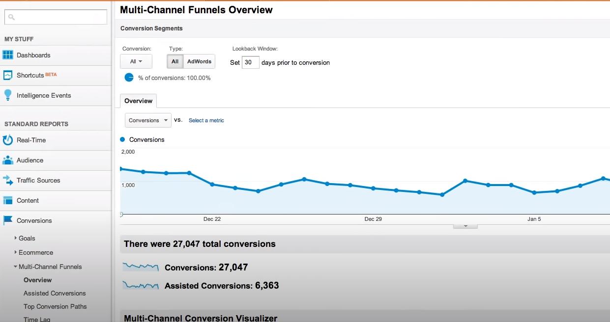 Google Analytics - Google Analytics multi-channel funnel