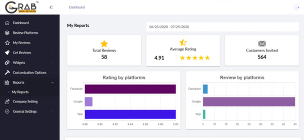Grab Your Reviews reports