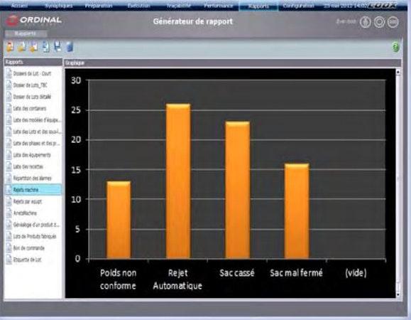 MESbox QPI graphical analysis