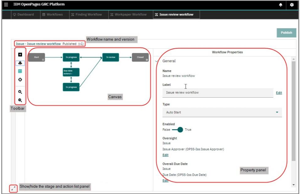 GRC workflow editor