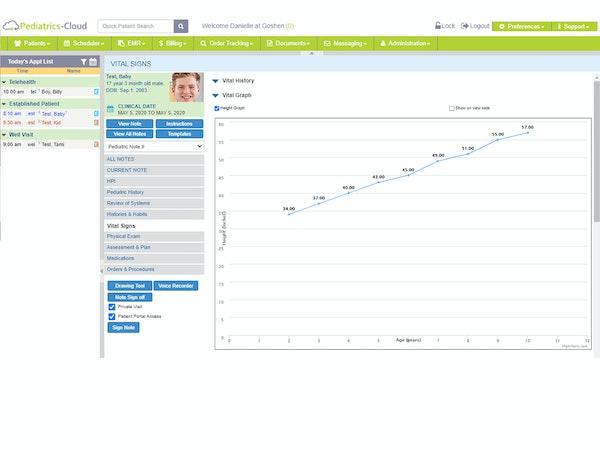 Growth Chart