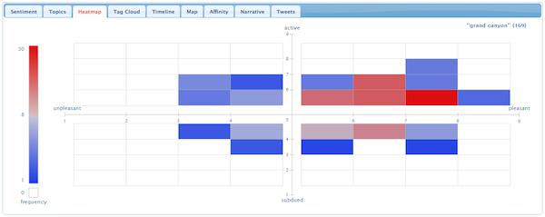 NCSU Tweet Sentiment Visualization App heatmap