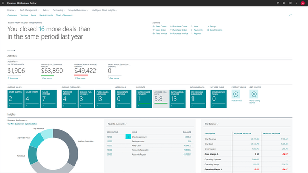 Microsoft Dynamics 365 Business Central Activities and Insights