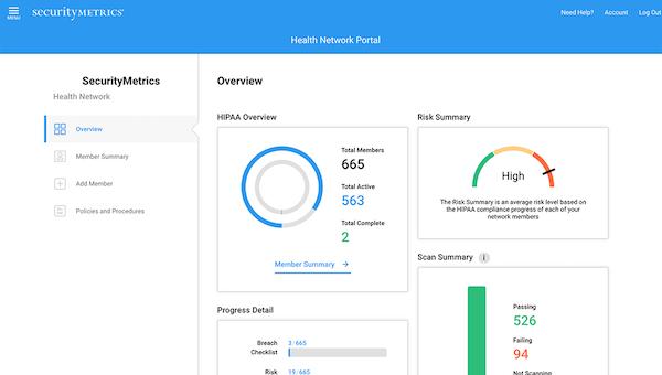 HIPAA Assessment overview portal