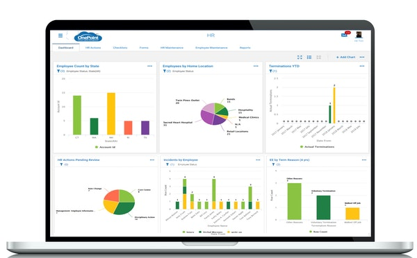 OnePoint HCM human resources dashboard