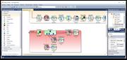 ICR Evolution dashboard