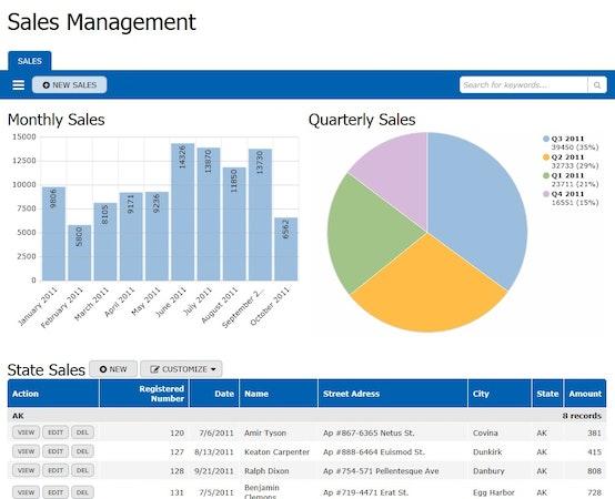 TeamDesk sales