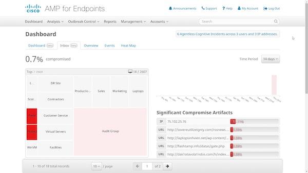 Cisco AMP inbox screenshot