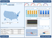 Leasing agent dashboard