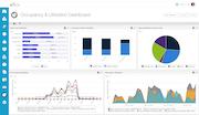 iOFFICE - iOFFICE Occupancy and Utilization Dashboard