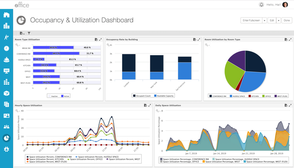 iOFFICE Occupancy and Utilization Dashboard