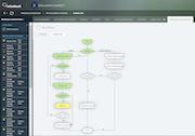 Intellect workflow management