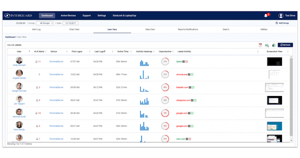InterGuard Employee Monitoring userview dashboard