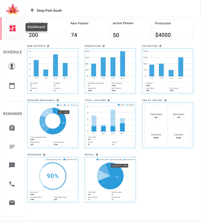 Interphase dashboard screenshot