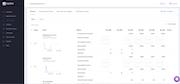 Brightpearl - Inventory planning