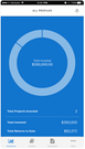 Investor Management Services dashboard screenshot