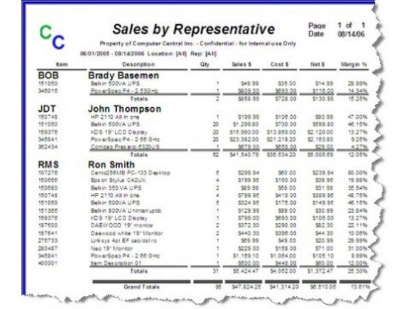 Iridium Retail Manager sales productivity reports