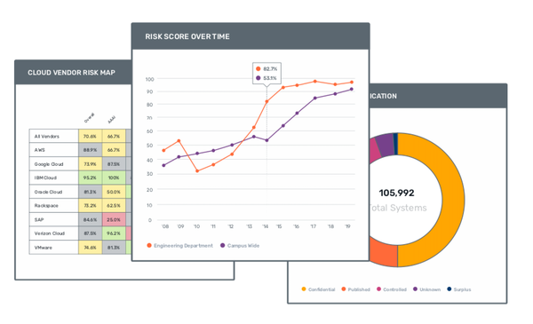 Isora analytics reports screenshot