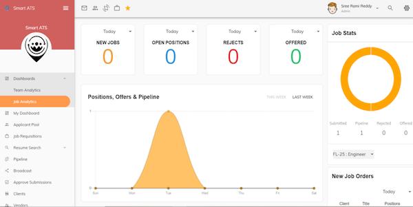 SmartATS analytics