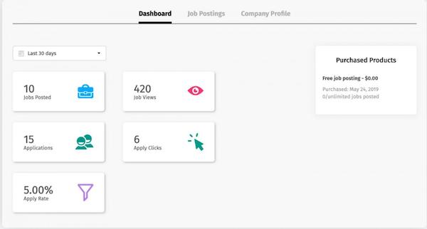 SmartJobBoard dashboard screenshot