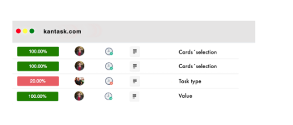 Kantask task progress screenshot