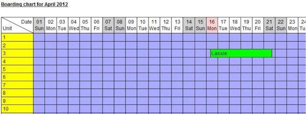 KennelMate boarding chart