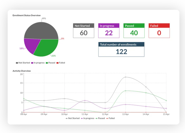 Koantic dashboard metrics