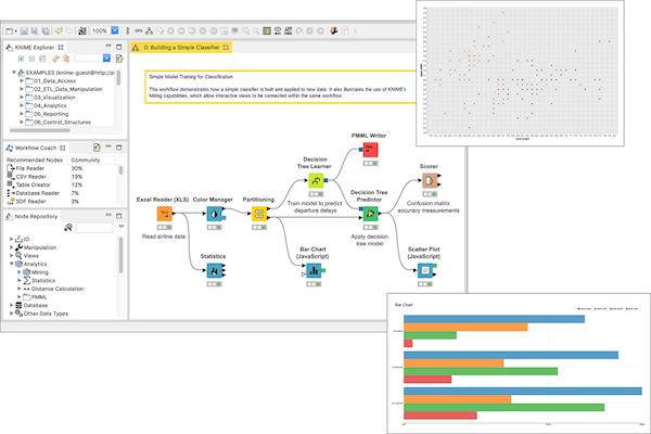KNIME Analytics Platform building classifiers screenshot