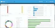 Hippo CMMS - KPI Dashboard