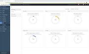 QualityKick KPI dashboard