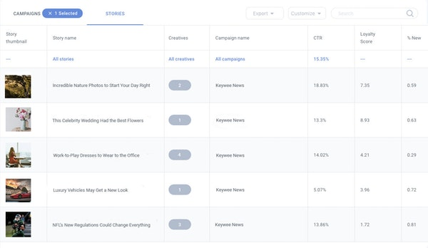 Keywee reports screenshot