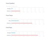 FINALCAD - FINALCAD latency time screenshot