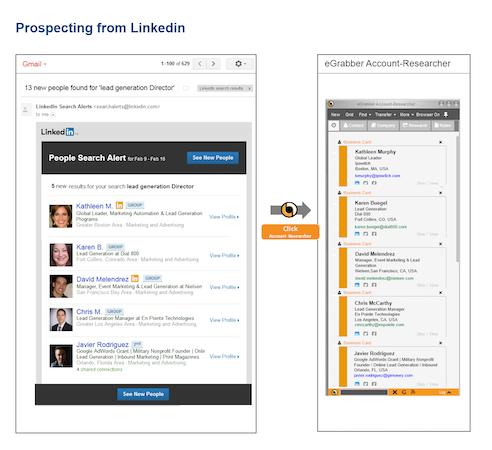 eGrabber Linkedin prospecting