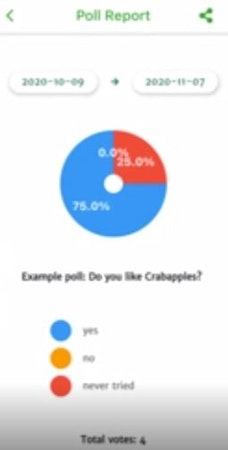 Learnie poll report