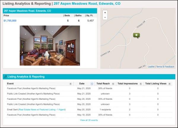 rezora listing analytics & reporting