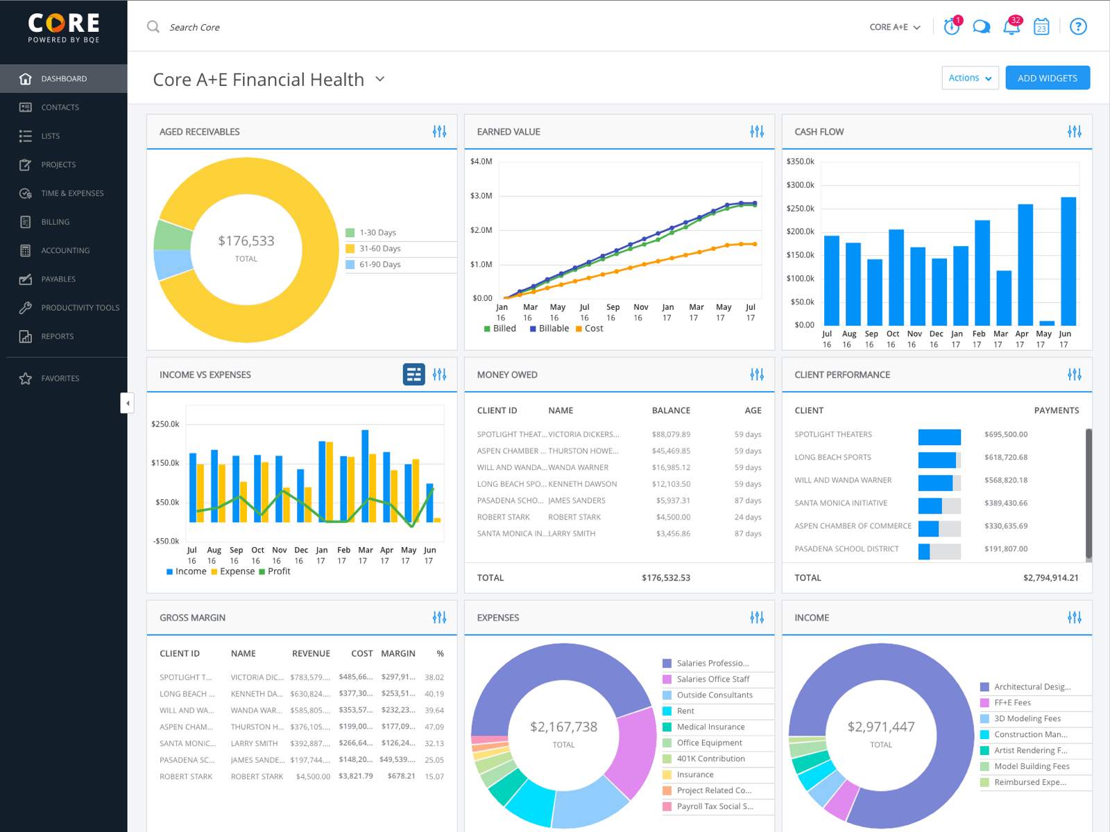 BQE Core - Integrated Accounting and Project Management - Live Dashboards