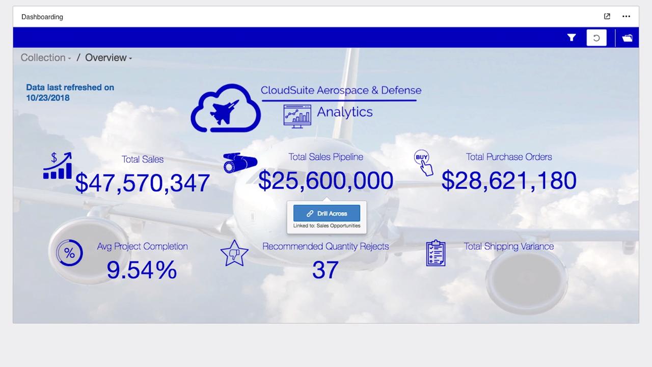 CloudSuite Aerospace & Defense – Analytics Dashboard