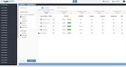 Logix Platform couriers