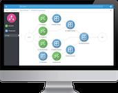 Longview integrated workflow management
