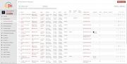 Maintenance request view list