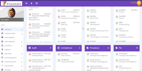 Mango QHSE dashboard screenshot