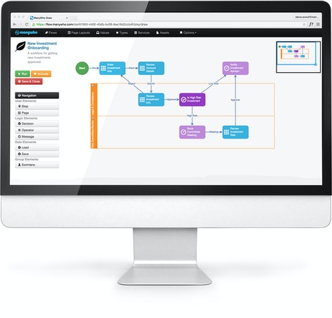 ManyWho Workflow Editor