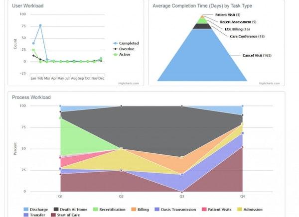 Compasio MAX analysis screenshot