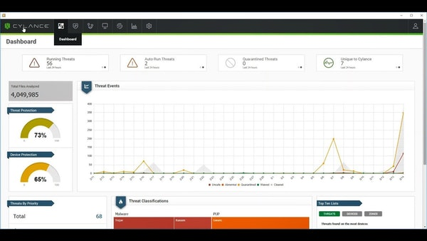 CylancePROTECT dashboard screenshot