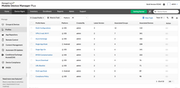 ManageEngine Mobile Device Manager Profiles