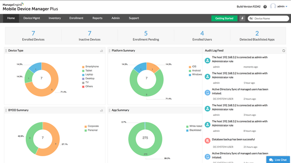 Manage Engine Mobile Device Manager Dashboard