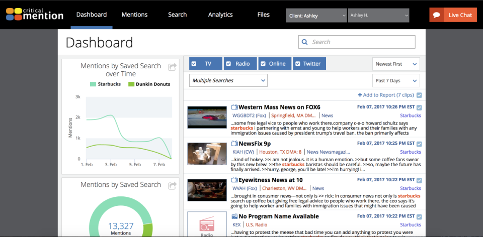 Mentions dashboard