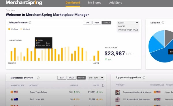 Marketplace Manager dashboard
