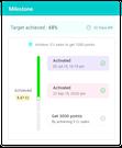 Xoxoday Compass milestone tracking