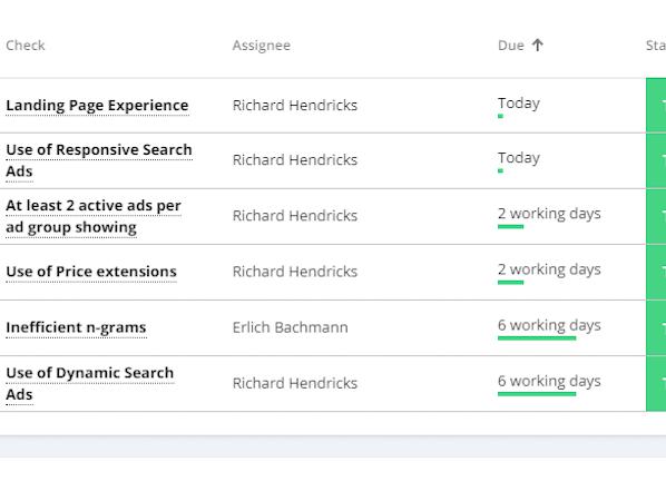 TrueClicks tasks management